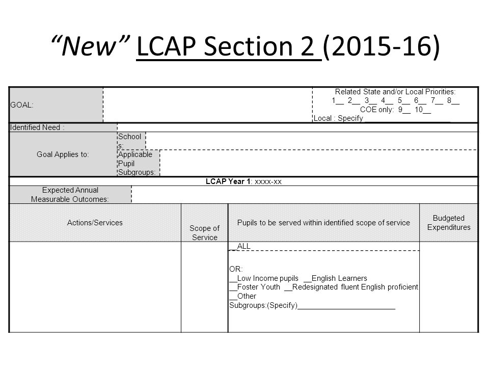 New LCAP Section 2 (2015-16) GOAL: