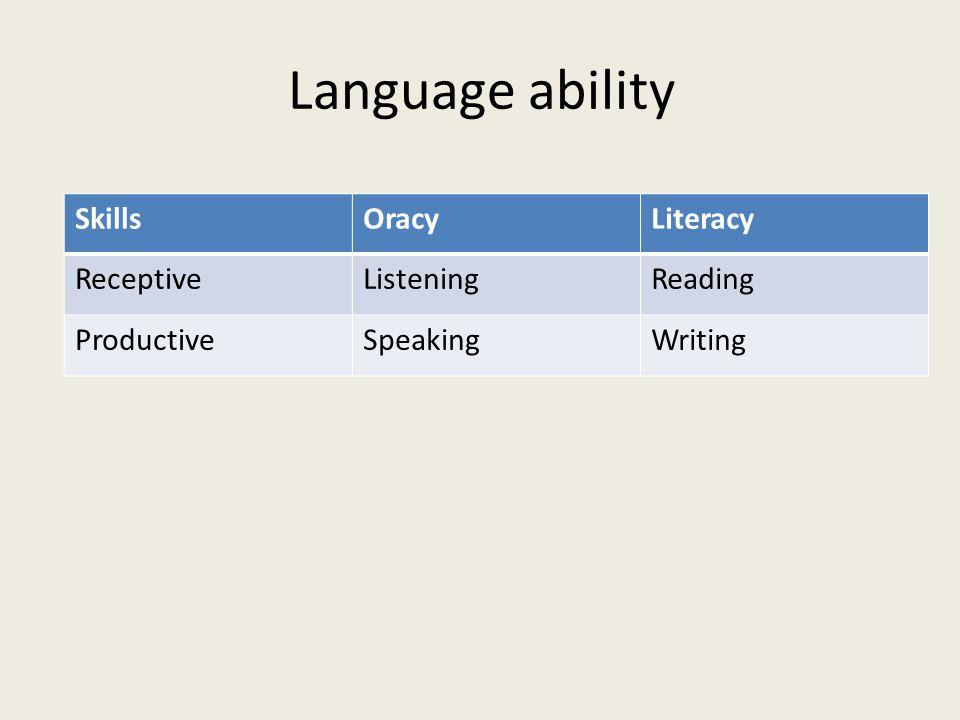 Language ability Literacy Oracy Skills Reading Listening Receptive