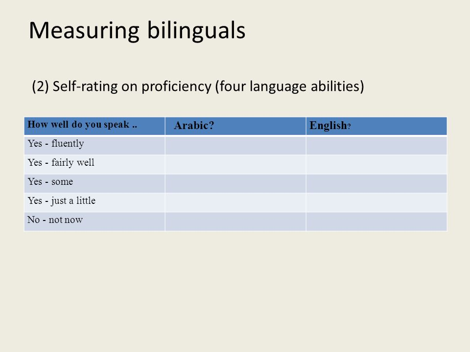 Measuring bilinguals (2) Self-rating on proficiency (four language abilities)