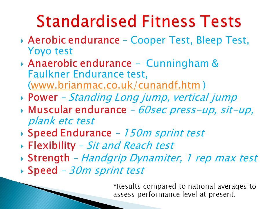 Standardised Fitness Tests