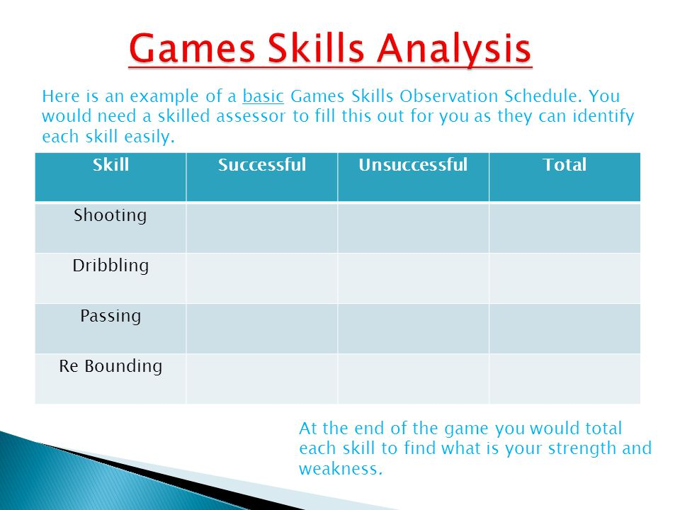 Games Skills Analysis