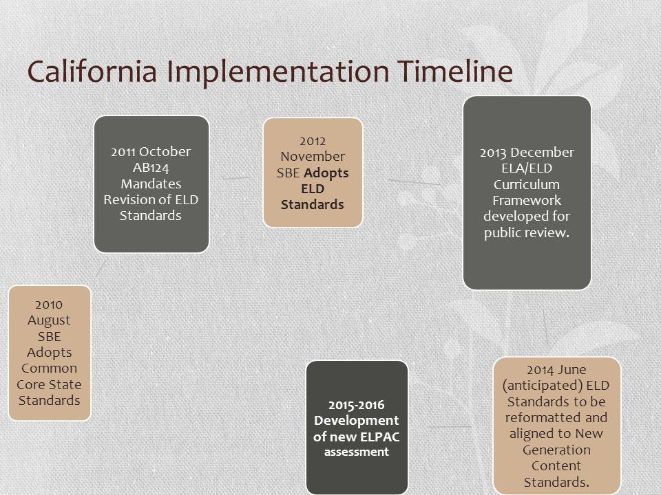 California Implementation Timeline
