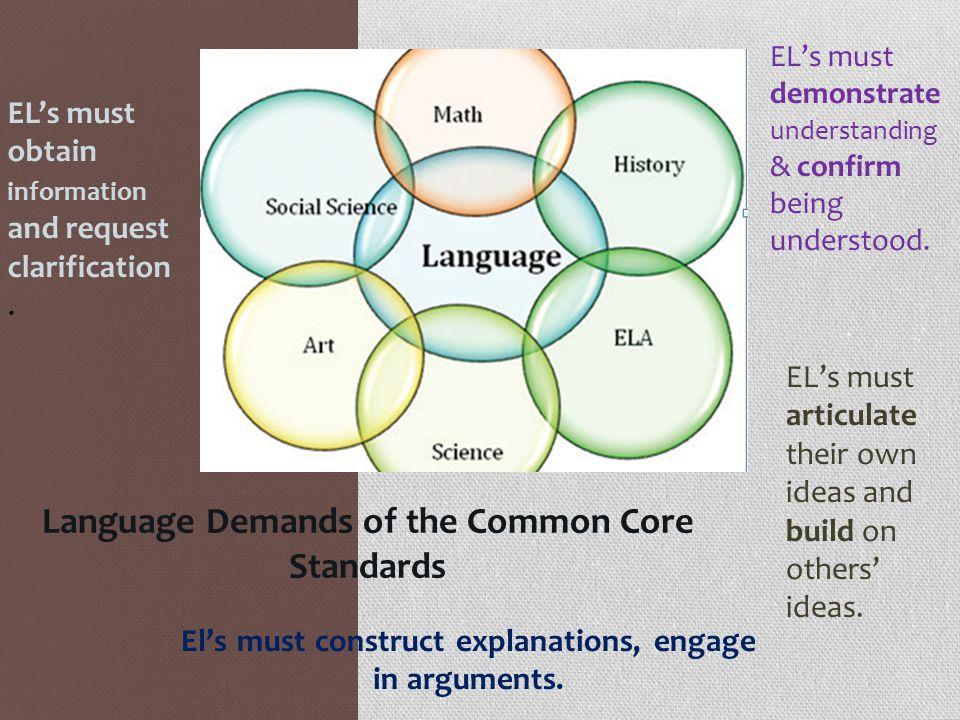 Language Demands of the Common Core Standards