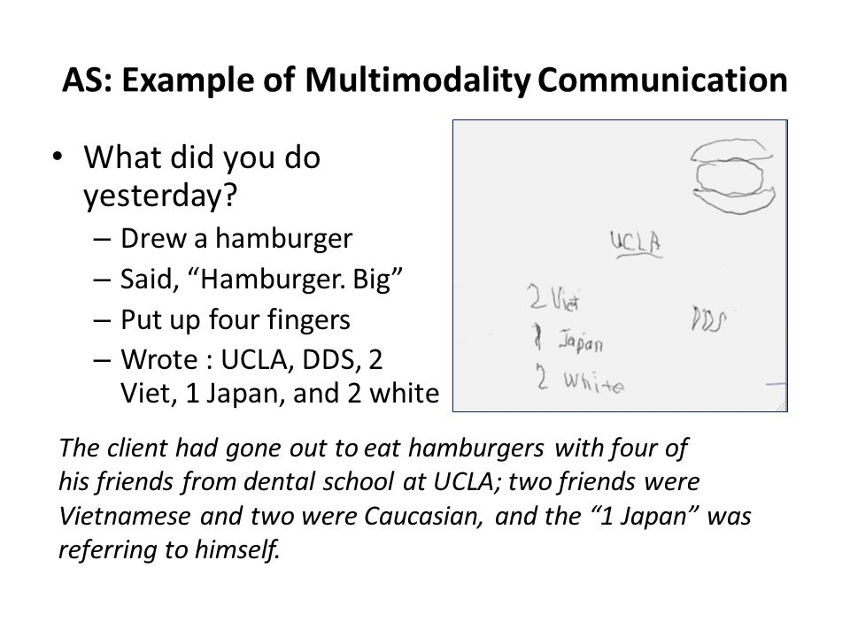 AS: Example of Multimodality Communication