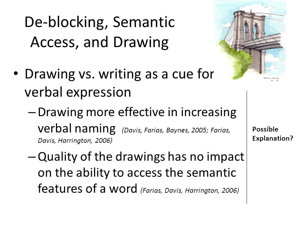 De-blocking, Semantic Access, and Drawing