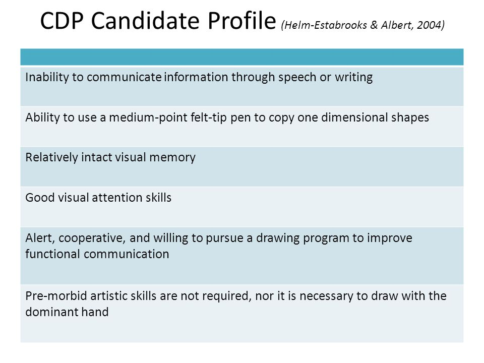 CDP Candidate Profile (Helm-Estabrooks & Albert, 2004)