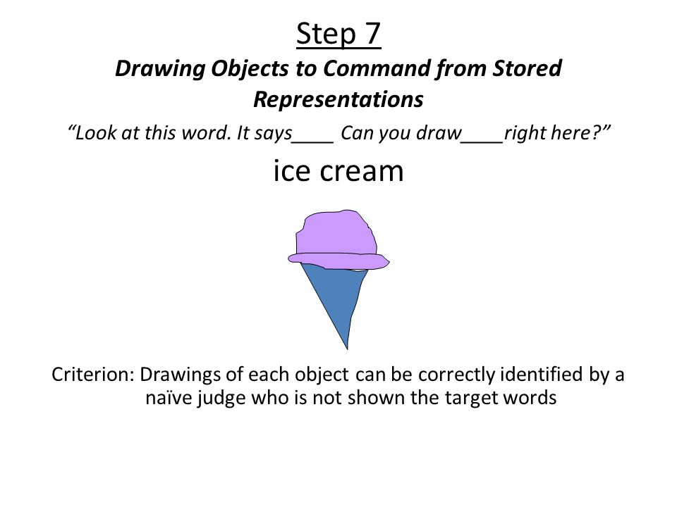Step 7 Drawing Objects to Command from Stored Representations