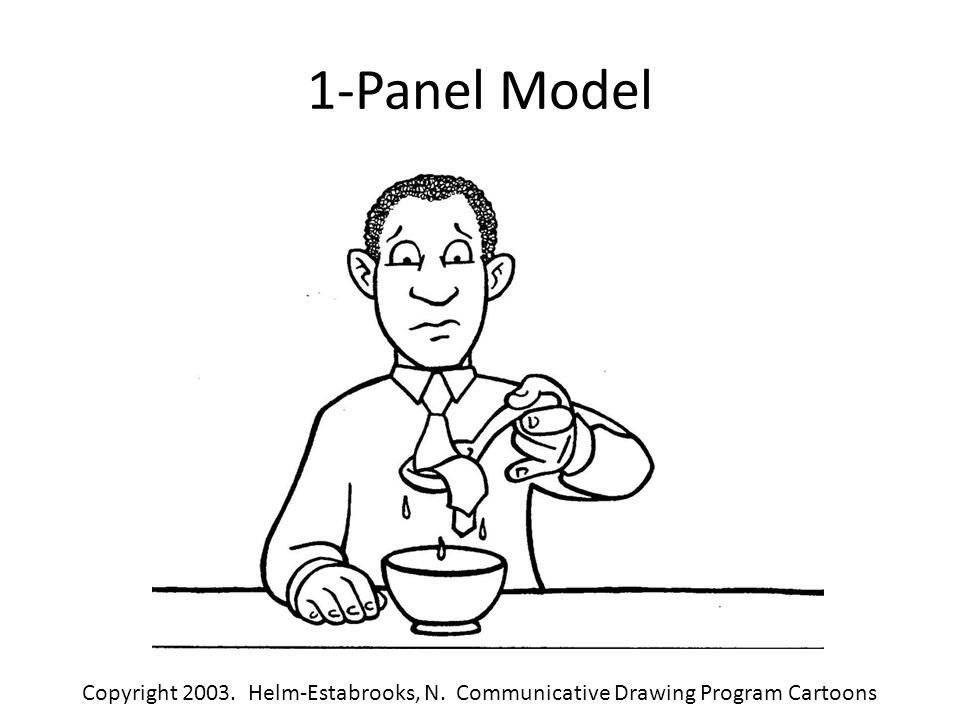 1-Panel Model Copyright 2003. Helm-Estabrooks, N. Communicative Drawing Program Cartoons