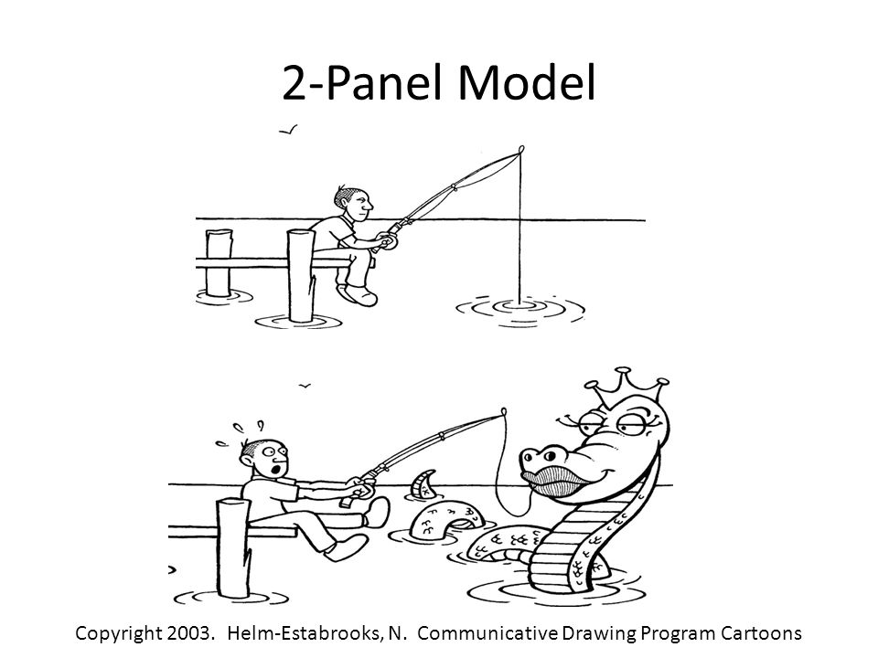2-Panel Model Copyright 2003. Helm-Estabrooks, N. Communicative Drawing Program Cartoons