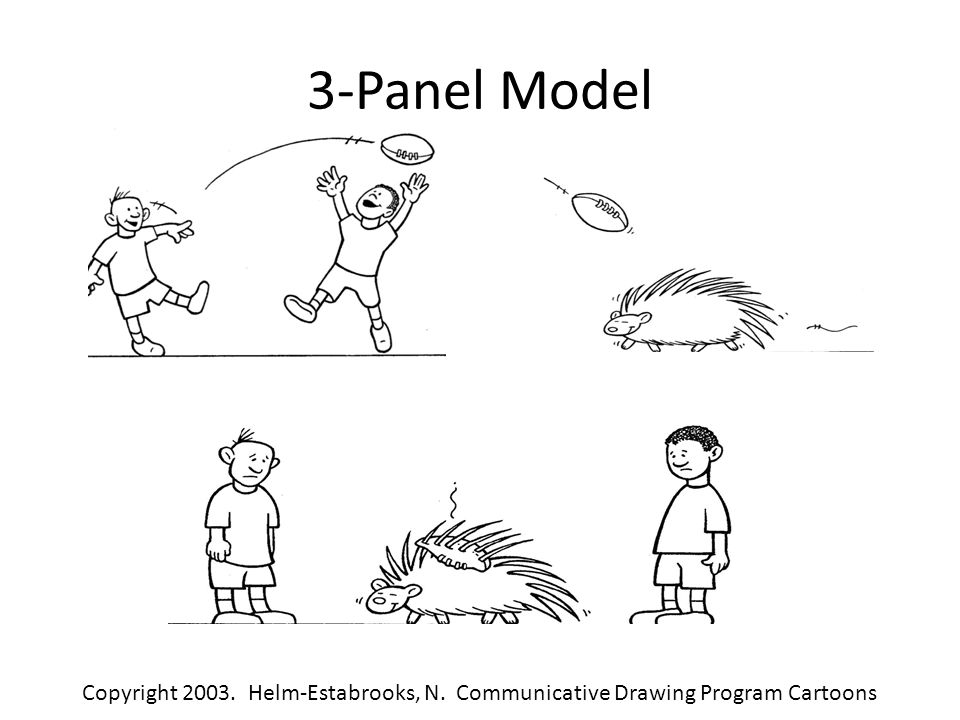 3-Panel Model Copyright 2003. Helm-Estabrooks, N. Communicative Drawing Program Cartoons