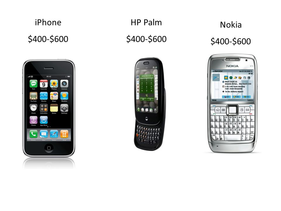 iPhone $400-$600 HP Palm $400-$600 Nokia $400-$600