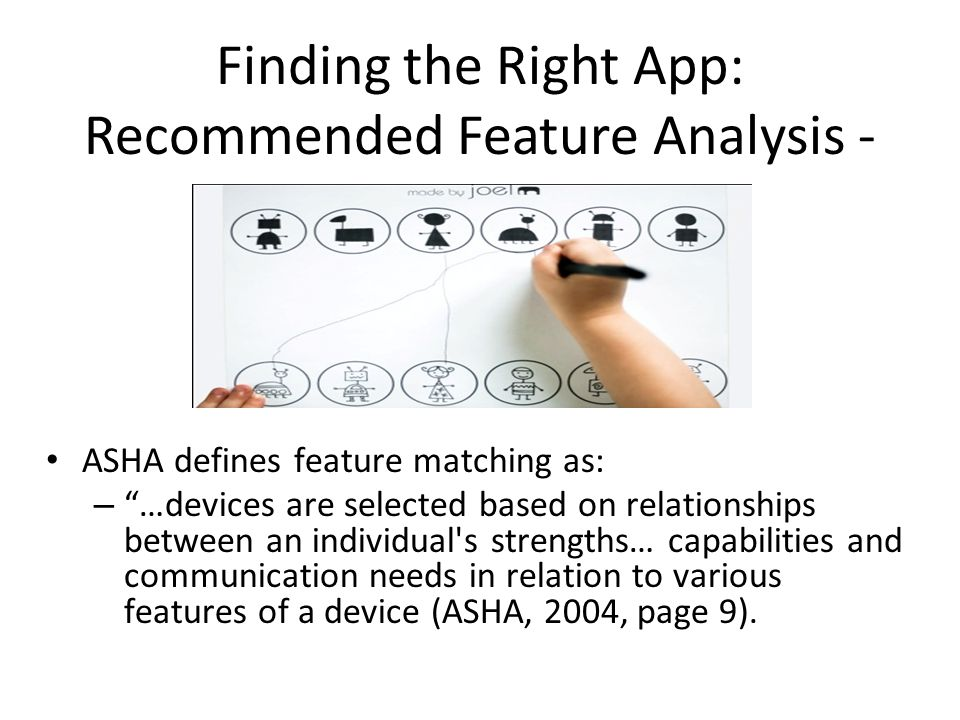 Finding the Right App: Recommended Feature Analysis -