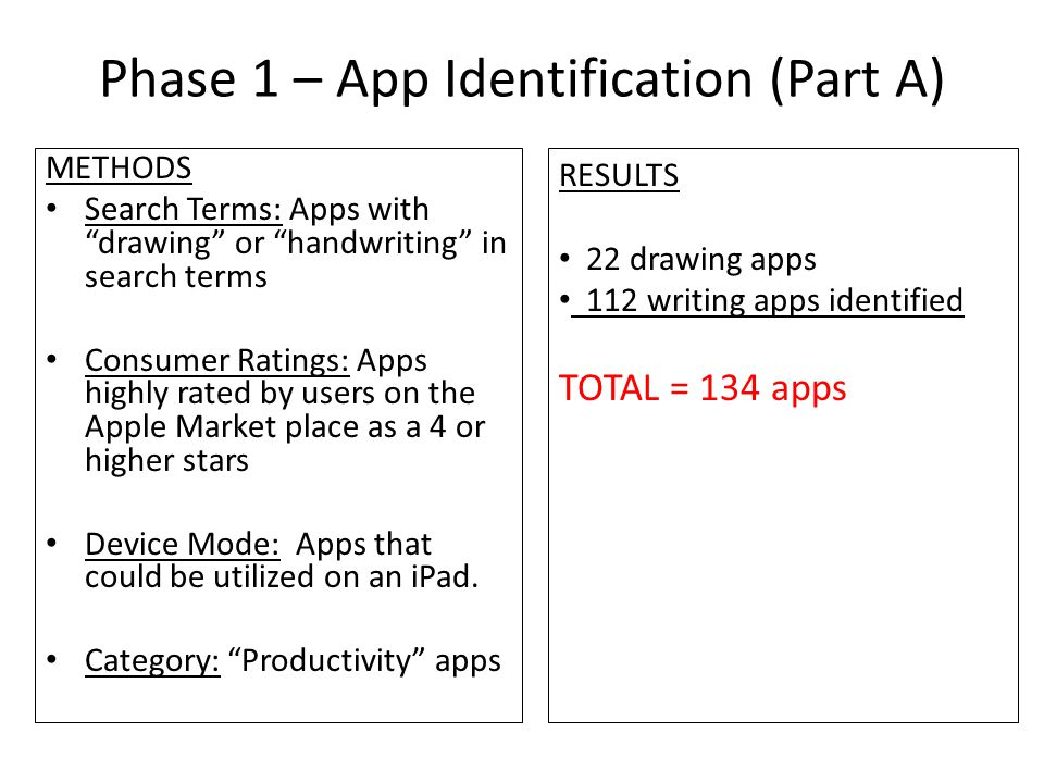 Phase 1 – App Identification (Part A)