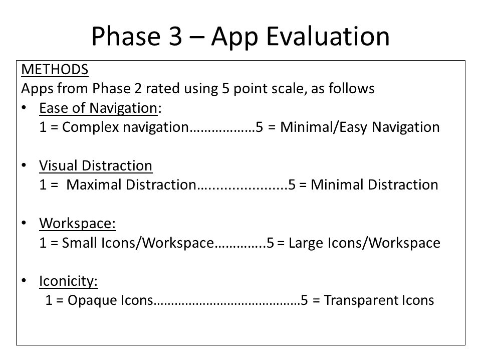 Phase 3 – App Evaluation METHODS