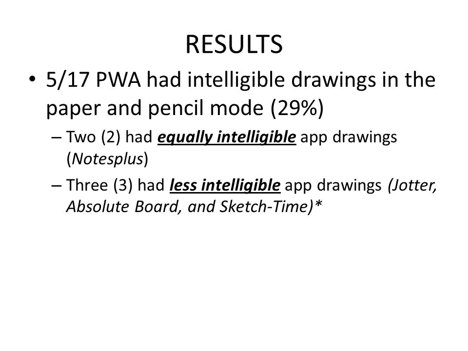 RESULTS 5/17 PWA had intelligible drawings in the paper and pencil mode (29%) Two (2) had equally intelligible app drawings (Notesplus)