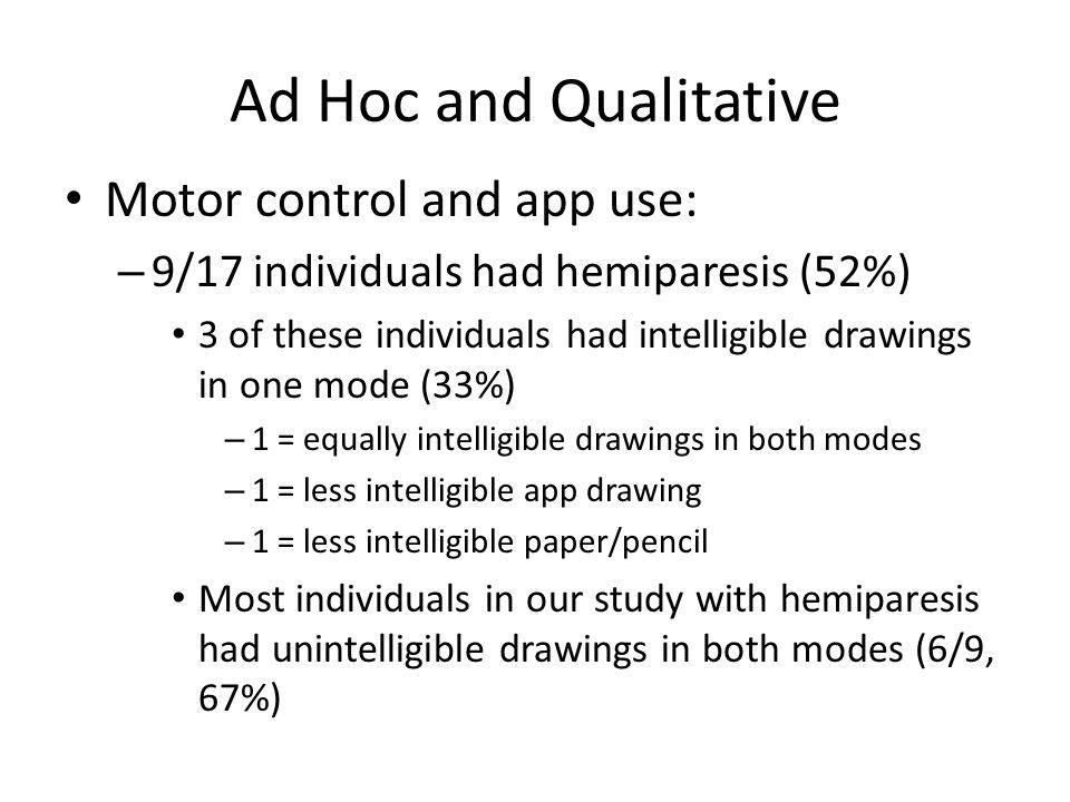 Ad Hoc and Qualitative Motor control and app use: