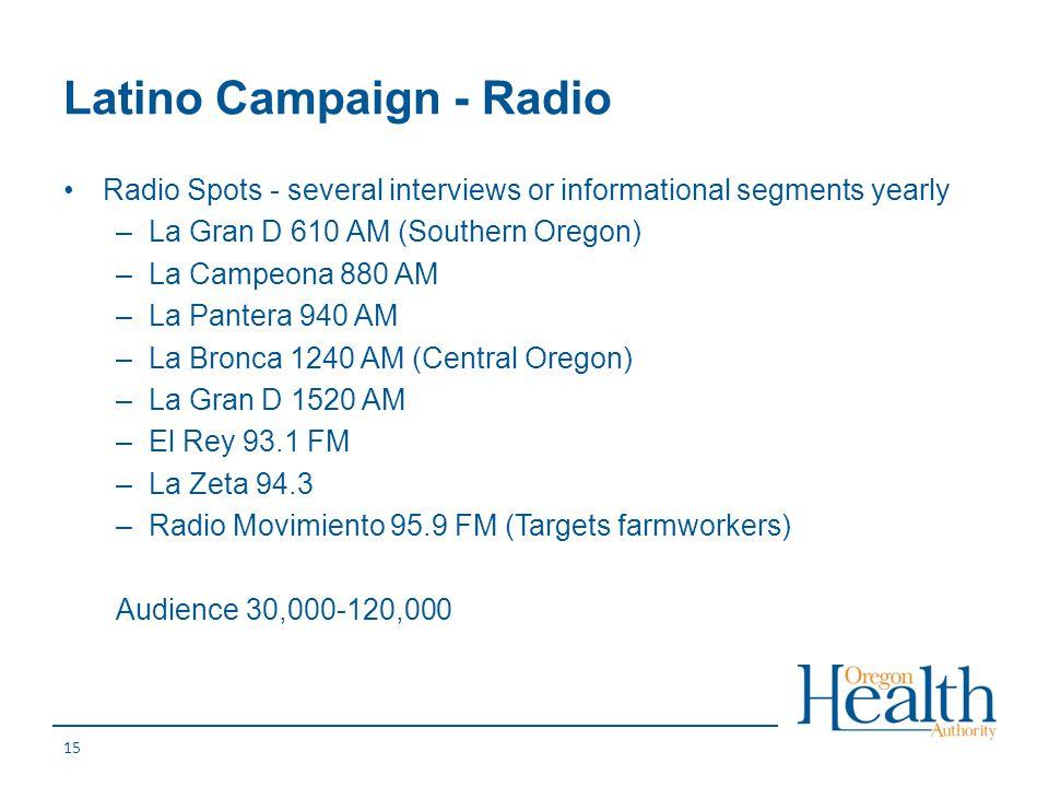 Latino Campaign - Radio