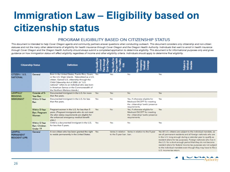 Immigration Law – Eligibility based on citizenship status