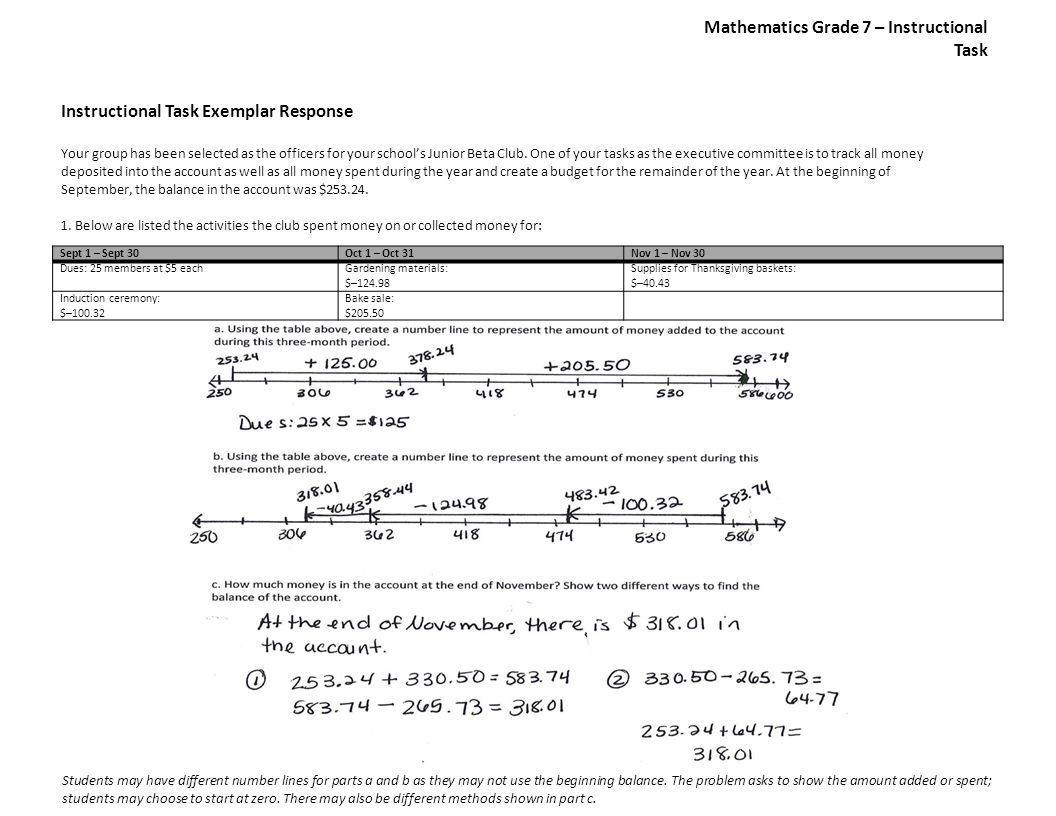 Mathematics Grade 7 – Instructional Task