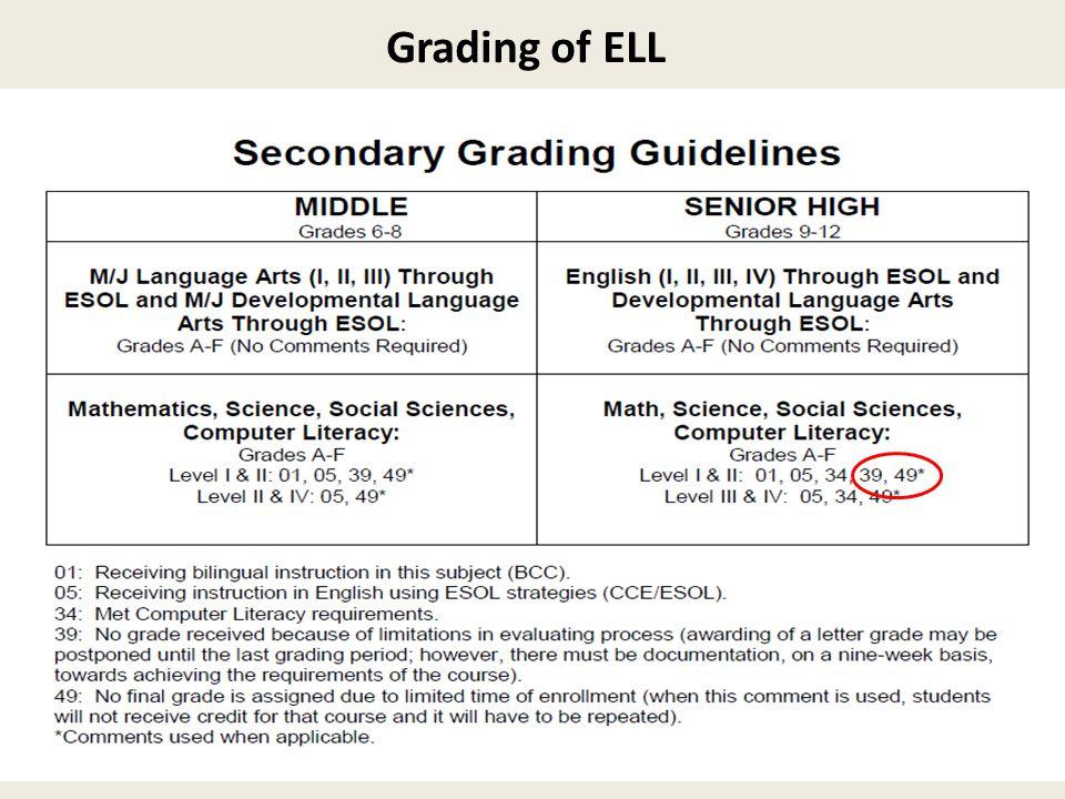 Grading of ELL
