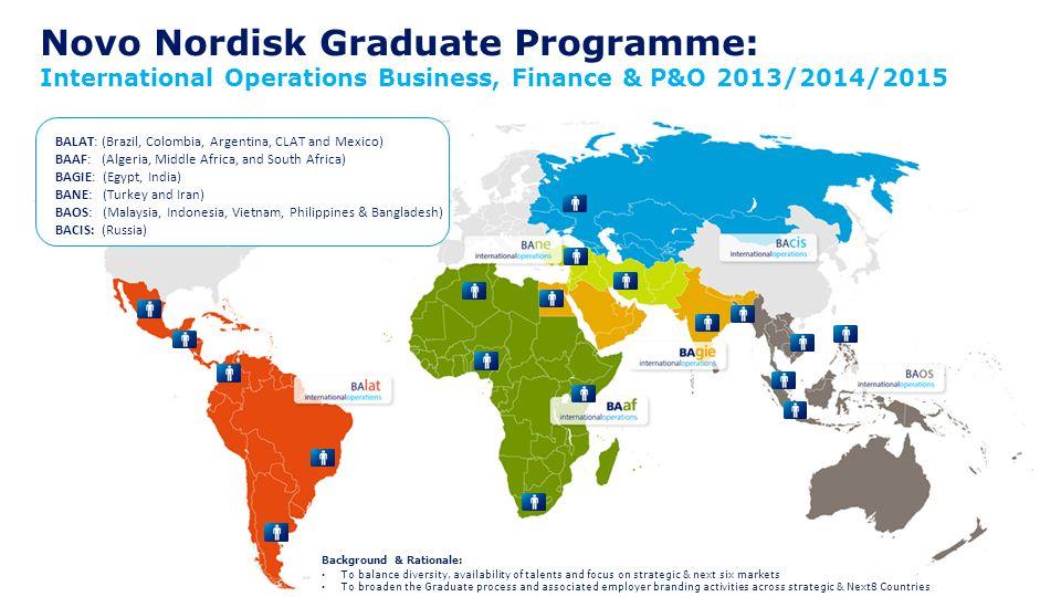 Novo Nordisk Graduate Programme: