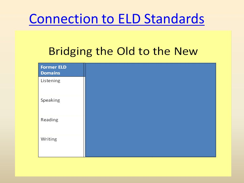 Connection to ELD Standards