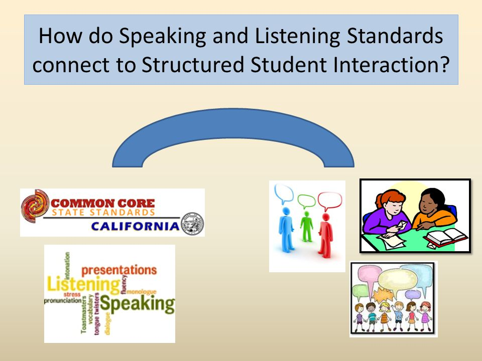 How do Speaking and Listening Standards connect to Structured Student Interaction