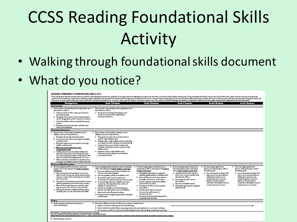 CCSS Reading Foundational Skills Activity