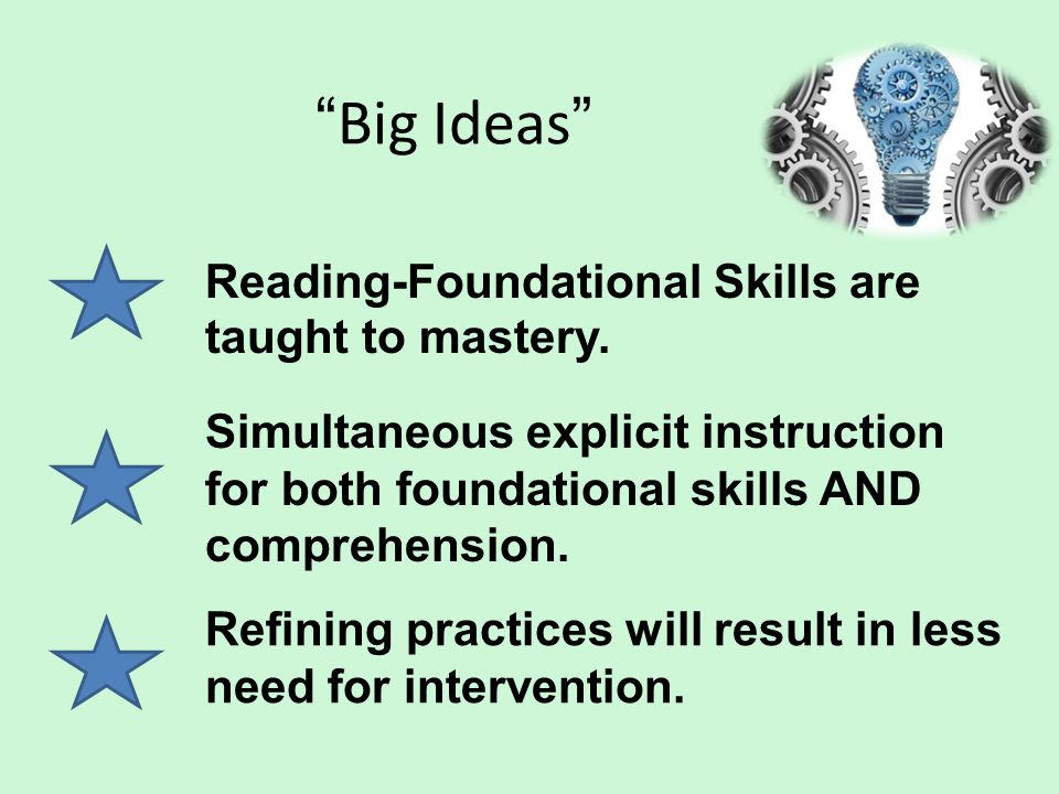 Big Ideas Reading-Foundational Skills are taught to mastery.