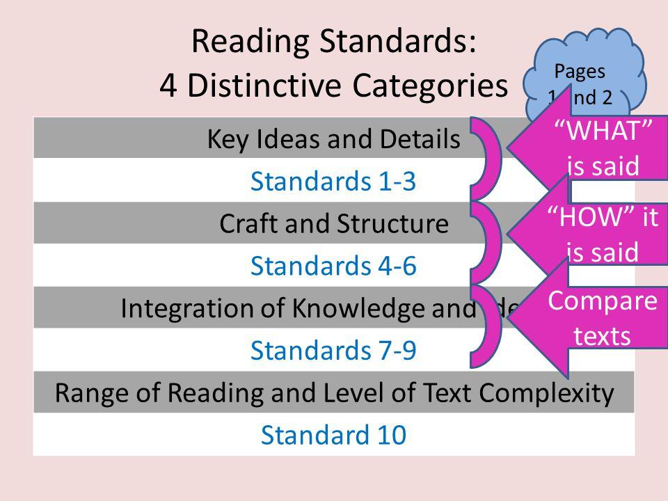 Reading Standards: 4 Distinctive Categories