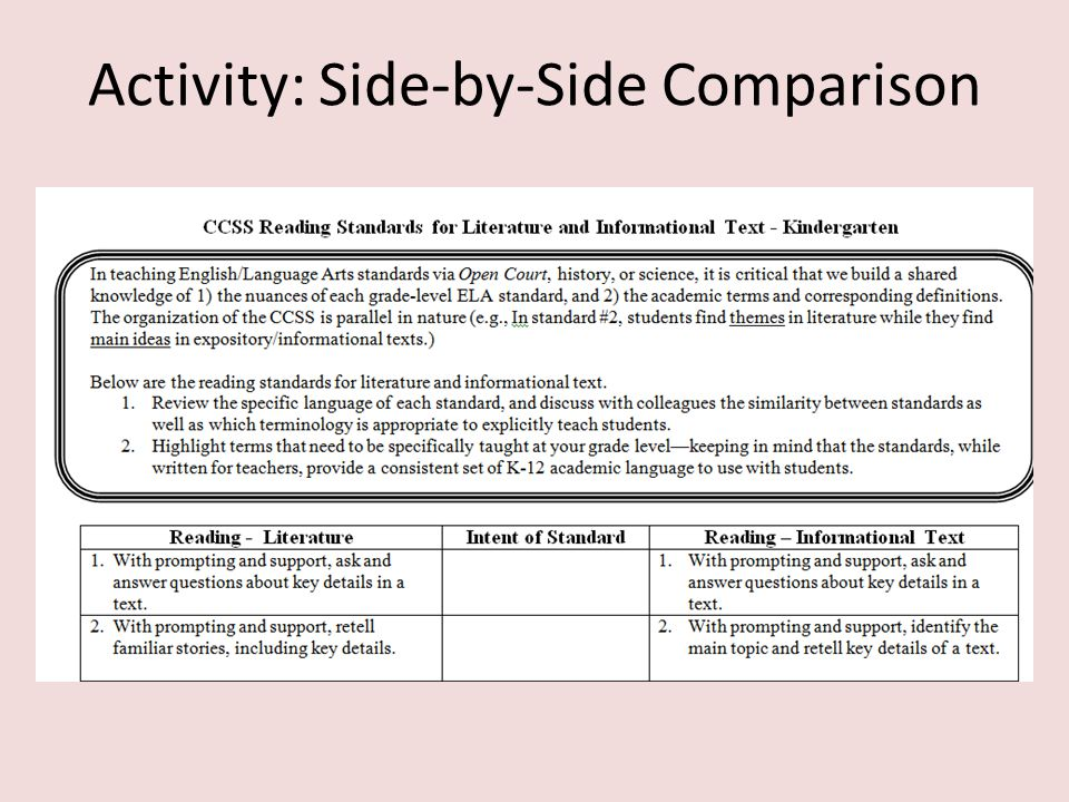 Activity: Side-by-Side Comparison