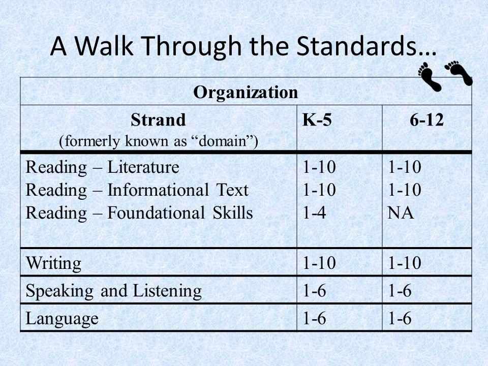 A Walk Through the Standards…