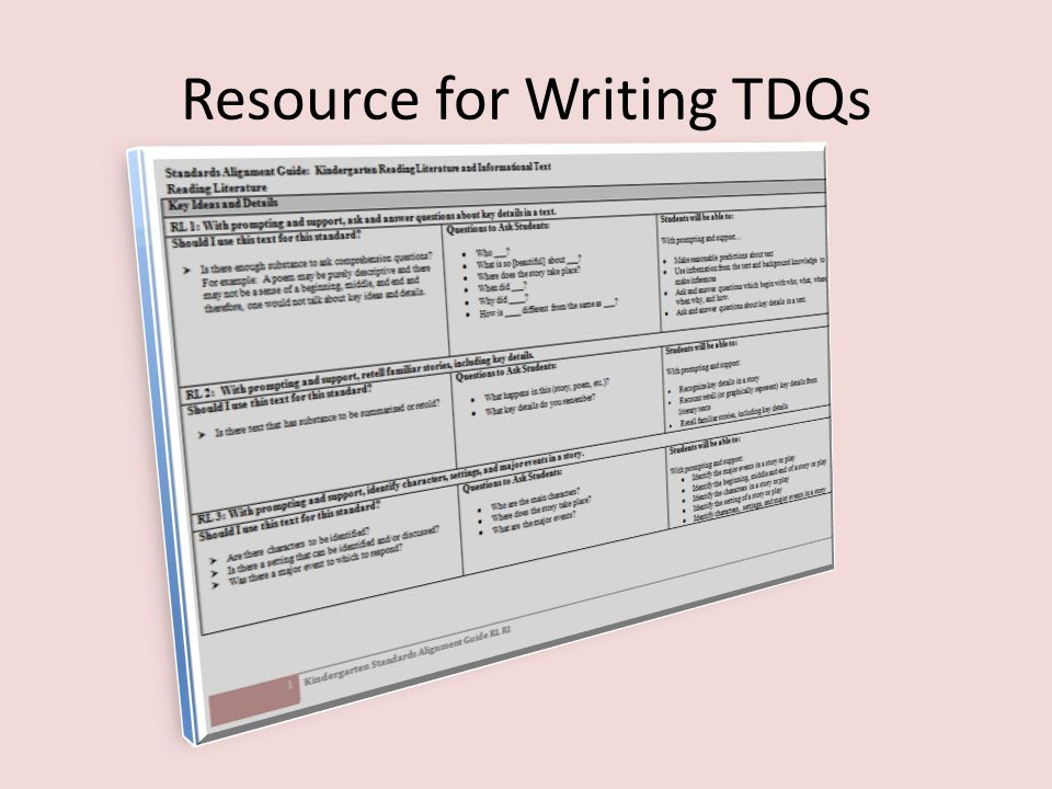 Resource for Writing TDQs