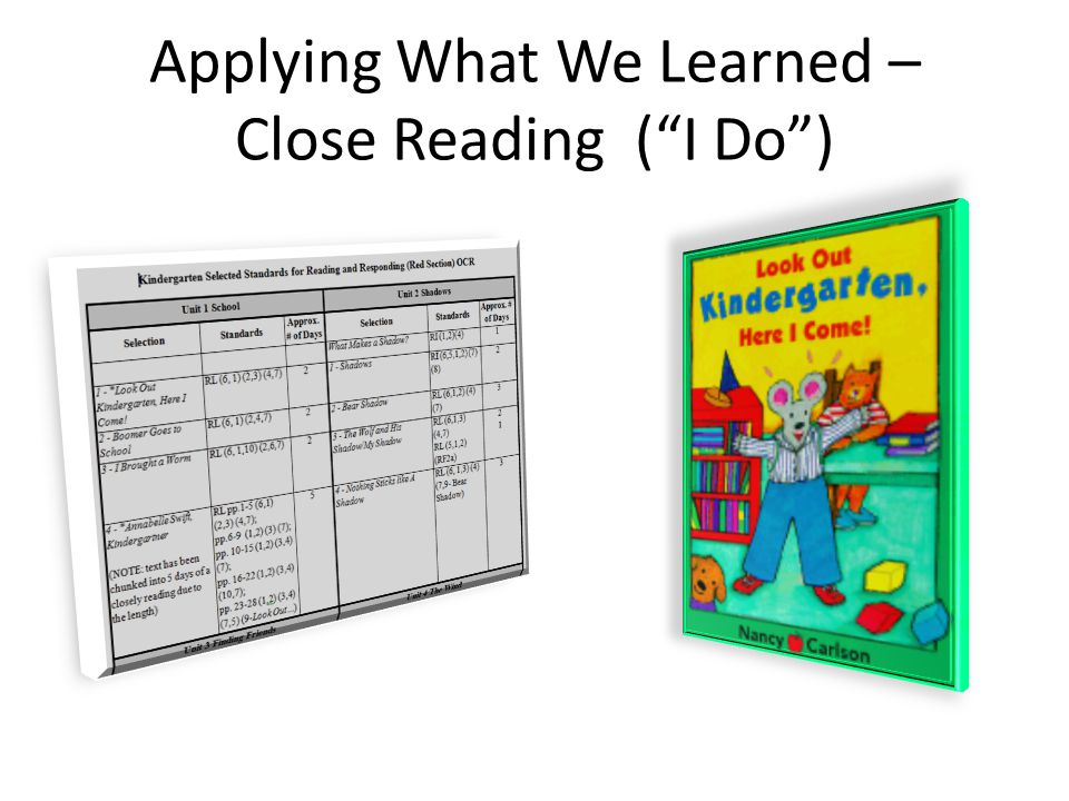 Applying What We Learned – Close Reading ( I Do )