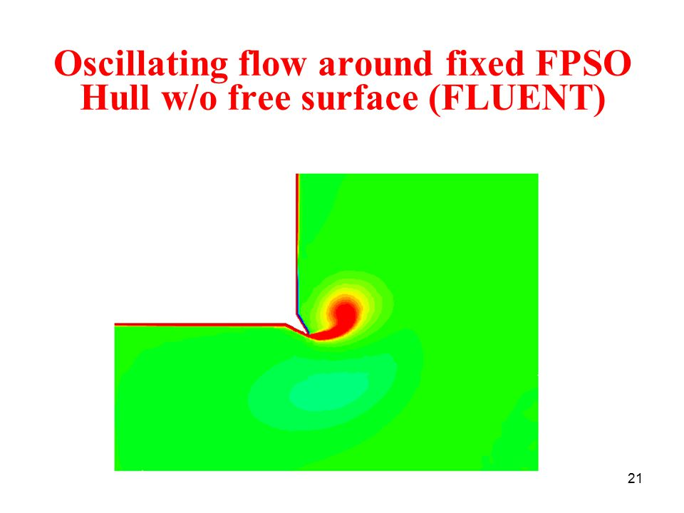 Oscillating flow around fixed FPSO Hull w/o free surface (FLUENT)