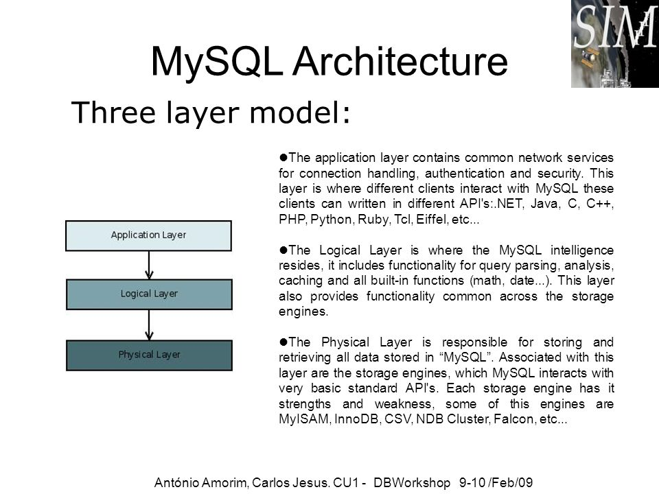 MySQL Architecture Three layer model: