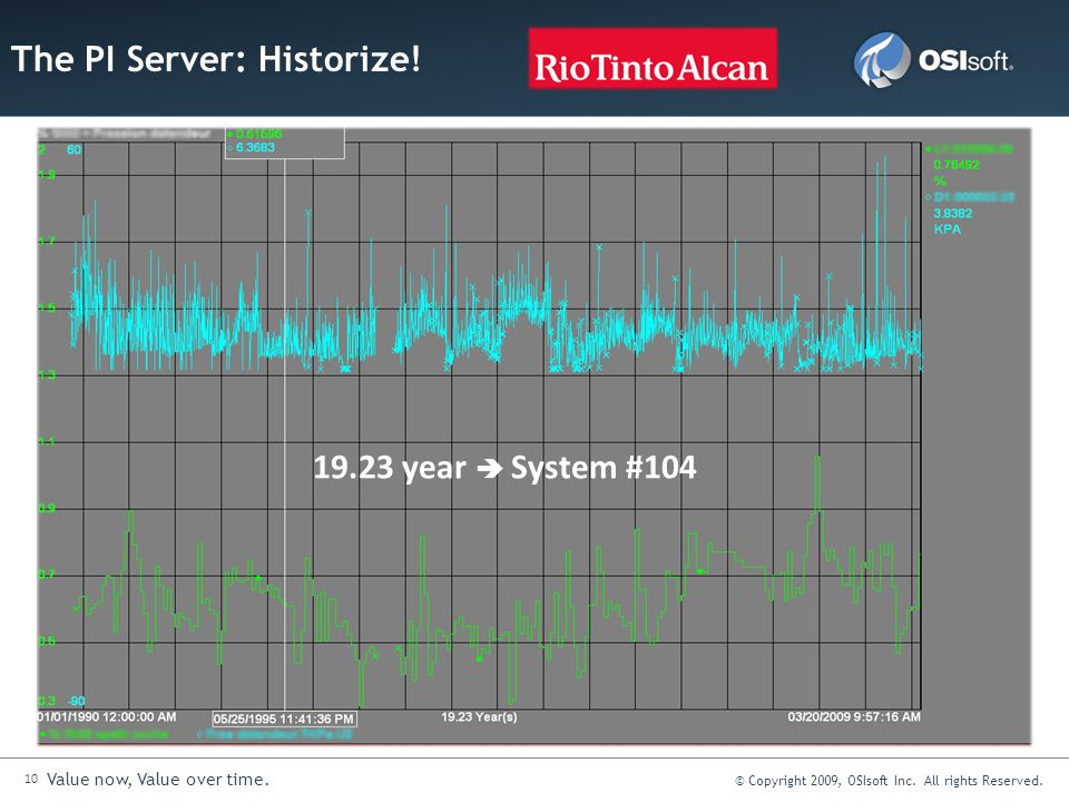 The PI Server: Historize!