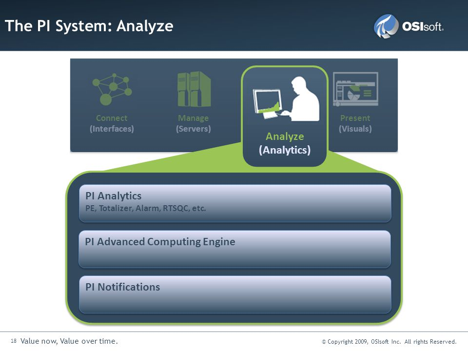 The PI System: Analyze Analyze (Analytics) PI Analytics