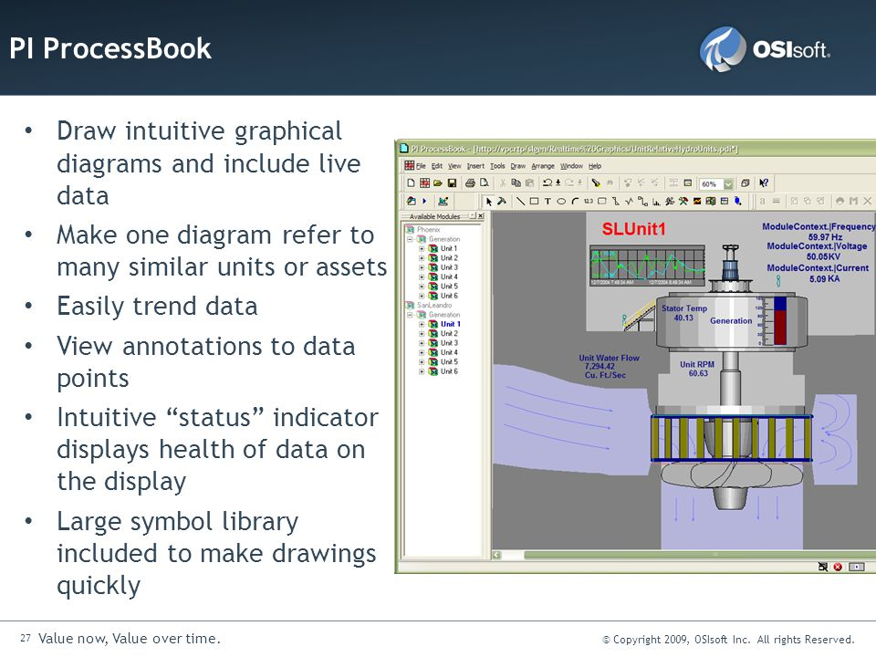 PI ProcessBook Draw intuitive graphical diagrams and include live data