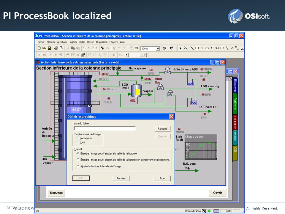 PI ProcessBook localized