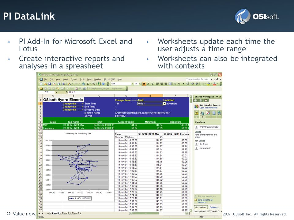 PI DataLink PI Add-In for Microsoft Excel and Lotus