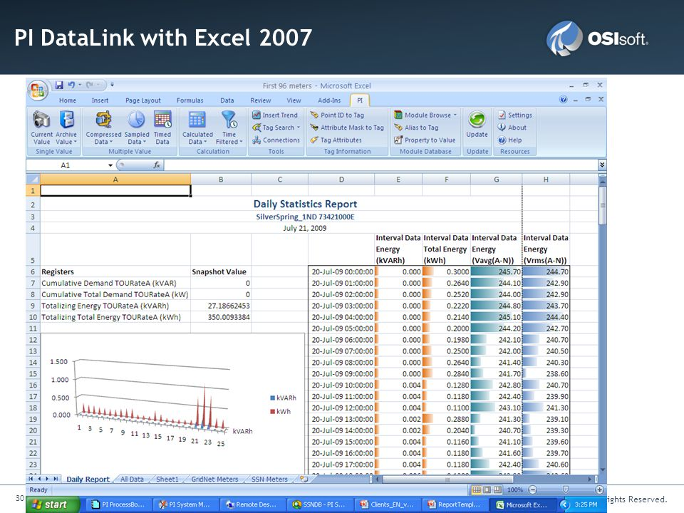 * * PI DataLink with Excel 2007 * *