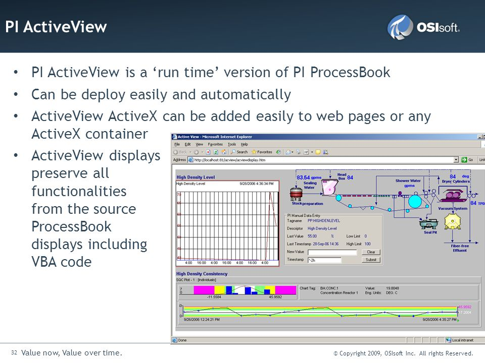PI ActiveView PI ActiveView is a 'run time' version of PI ProcessBook