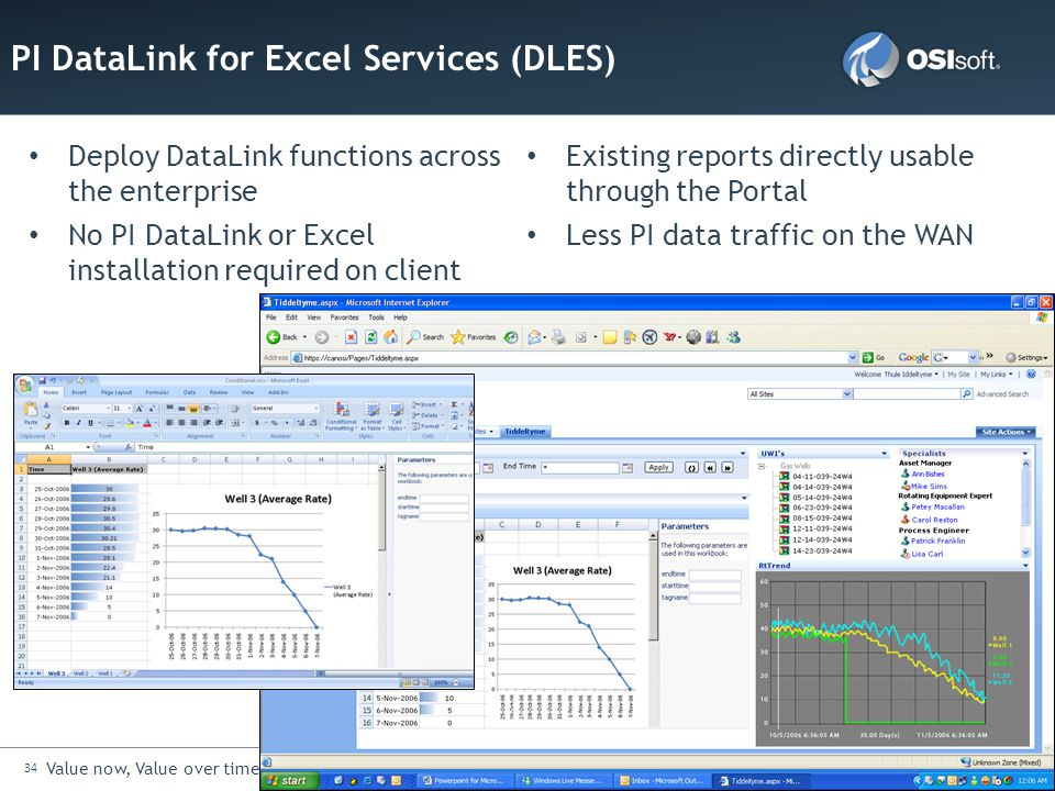 PI DataLink for Excel Services (DLES)