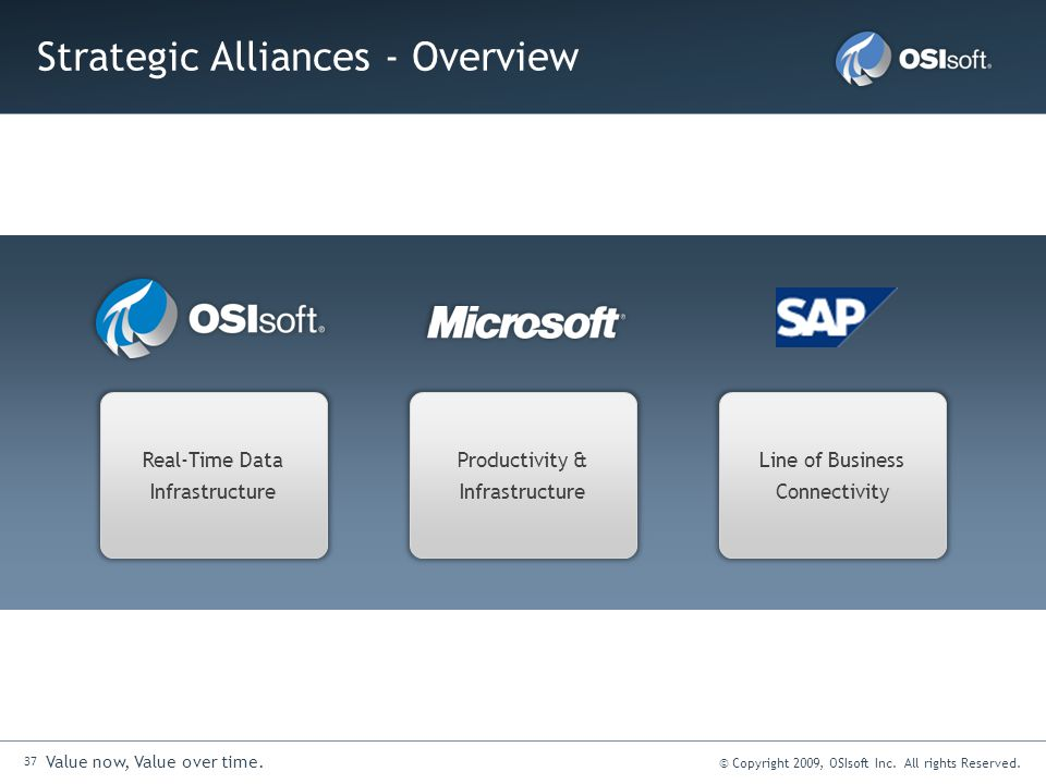 Strategic Alliances - Overview