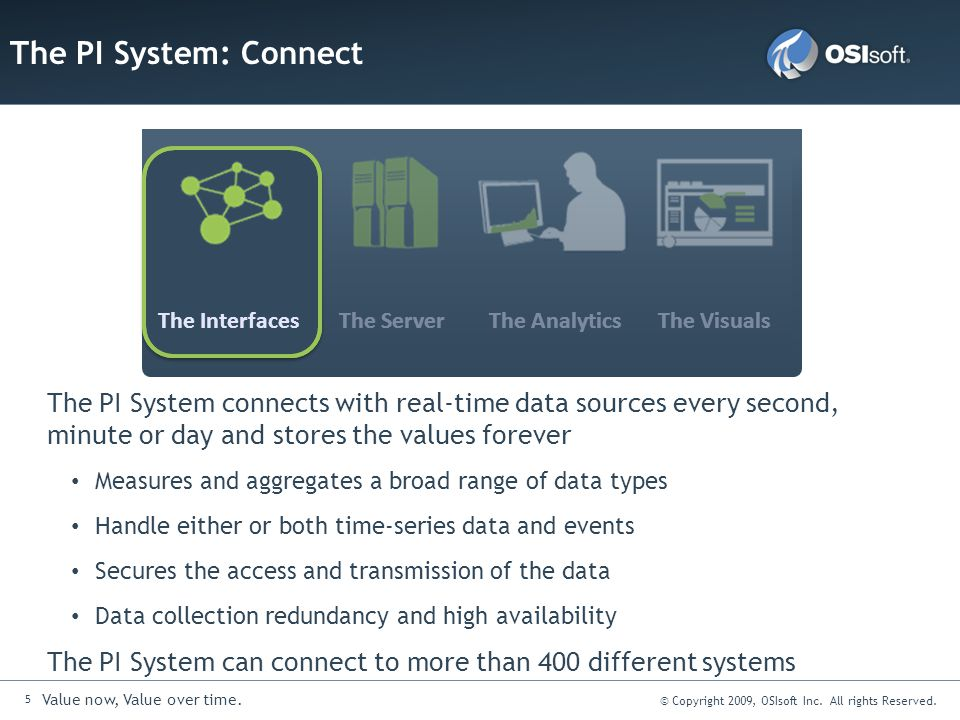The PI System: Connect The Interfaces. The Server. The Analytics. The Visuals.