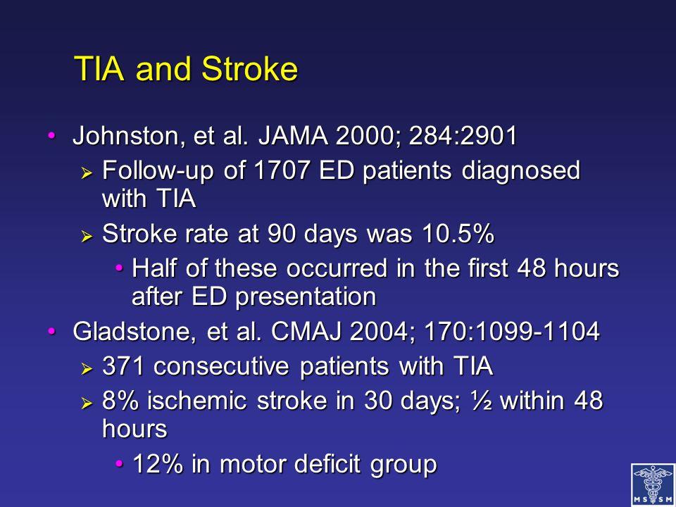 TIA and Stroke Johnston, et al. JAMA 2000; 284:2901