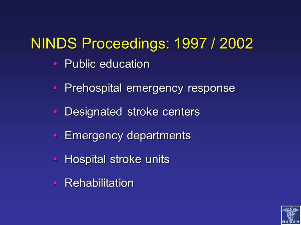 NINDS Proceedings: 1997 / 2002 Public education