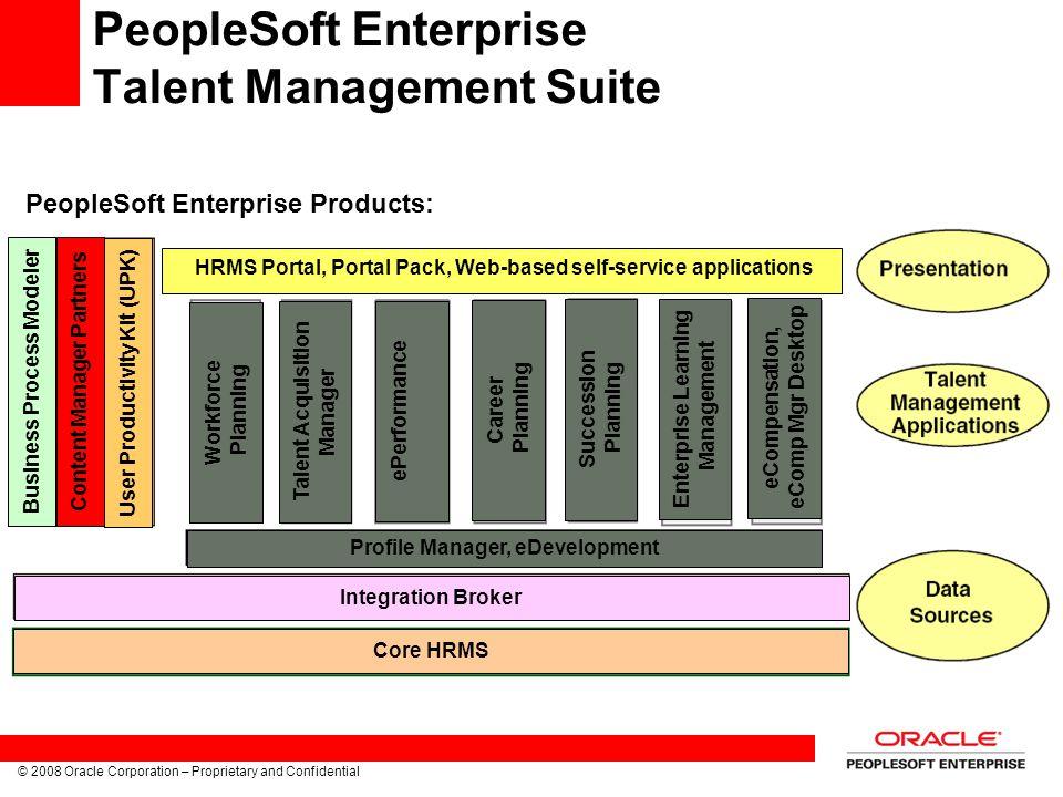 PeopleSoft Enterprise Talent Management Suite