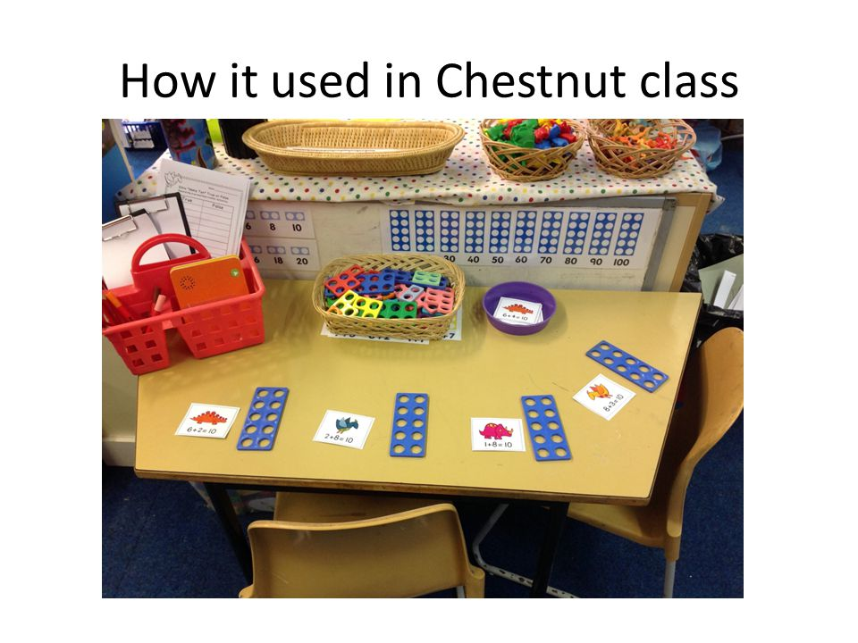 How it used in Chestnut class